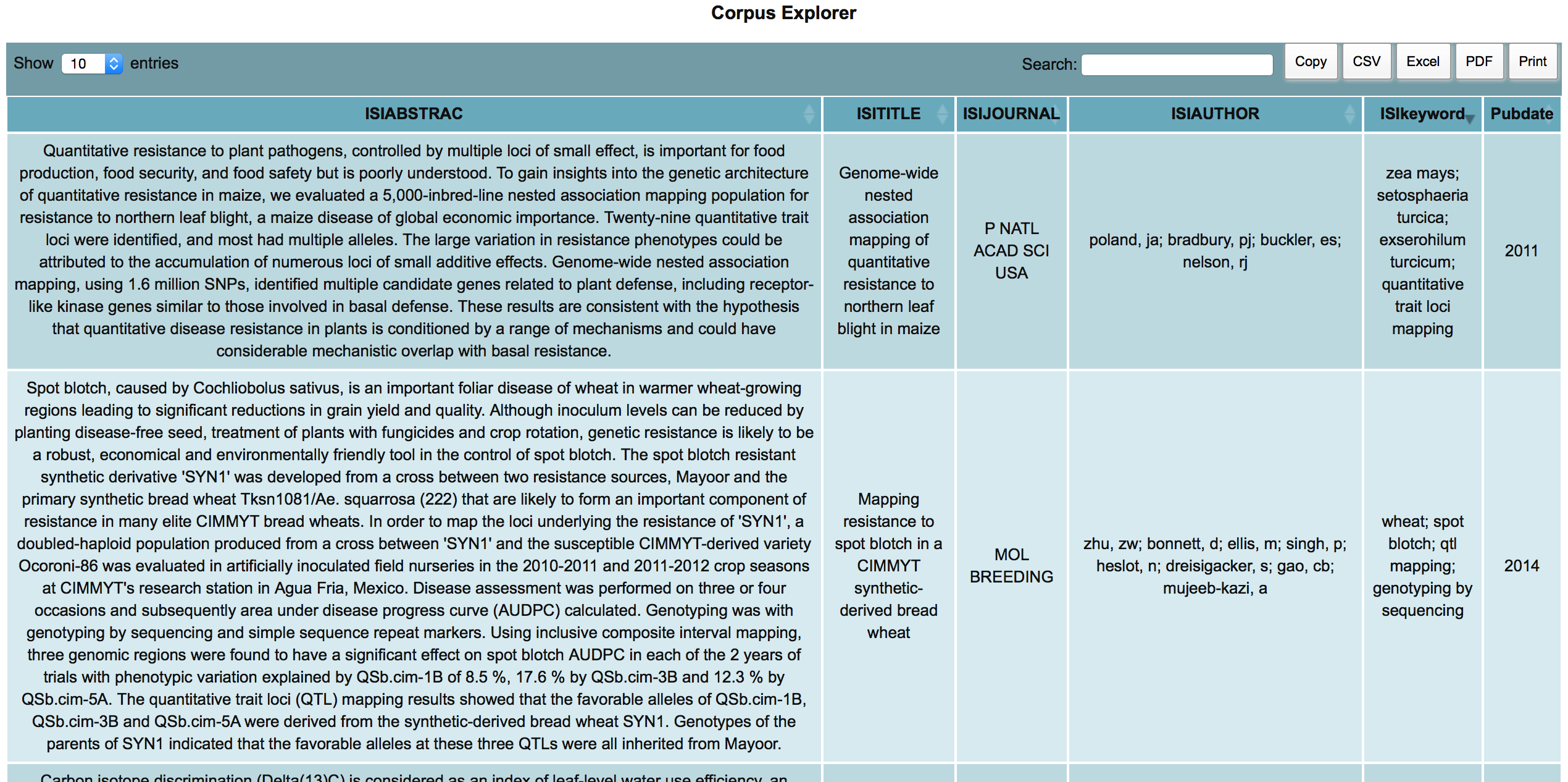 Corpus explorer view of a scientific publication dataset: Authors, Title, Year, Abstract and Keywords Fields were selected